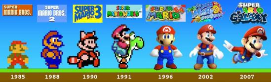evolution-of-mario
