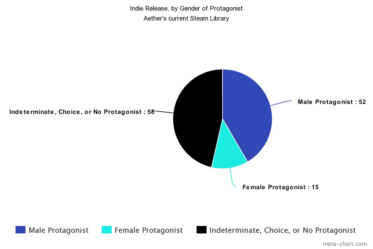 meta-chart (1).png
